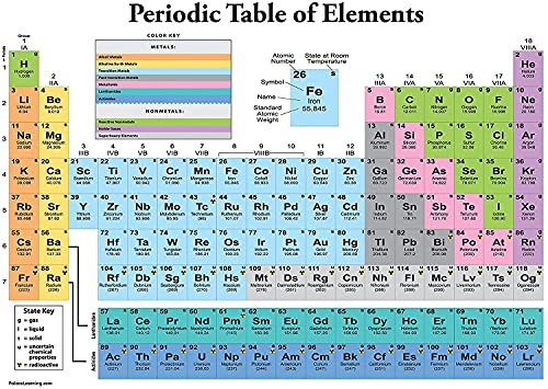 Periodic Table of the Elements Poster [White] - Science & Chemistry...