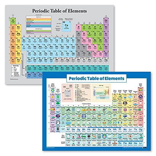 2 Pack - Periodic Table of the Elements Poster [Grey] + Periodic Table of...