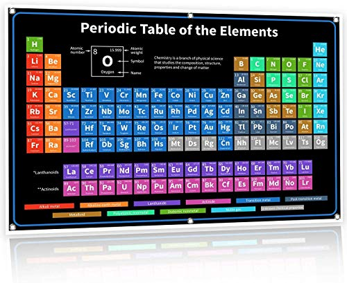 Bigtime Signs 2021 Periodic Table Poster of Elements Vinyl Poster 8 Ft -...