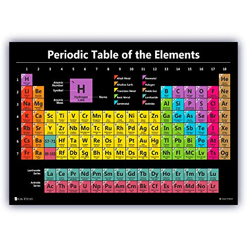 Periodic table science poster LAMINATED new 2021 chart teaching elements...