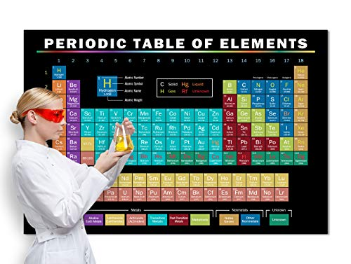 Periodic Table of Elements Poster - 35'x52' - Large Science Poster for...