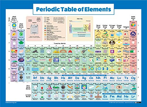 Periodic Table of Elements Poster for Kids - Laminated - 2020 Science &...
