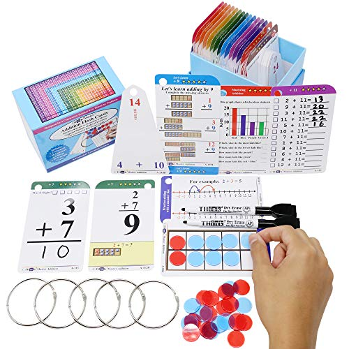 THINK2MASTER Addition Flash Cards. Learn to Add & Subtract by Counting,...