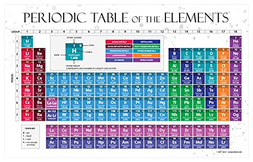 Laminated Periodic Table of the Elements Poster - Kids 2021 Chemistry...